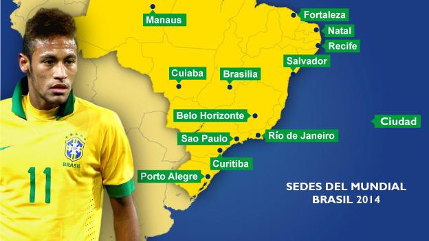Brasil 2014: grupos y calendario